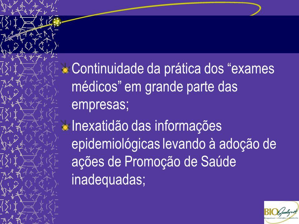 Continuidade da prática dos exames médicos em grande parte das empresas; Inexatidão das informações epidemiológicas levando à adoção de ações de Promo
