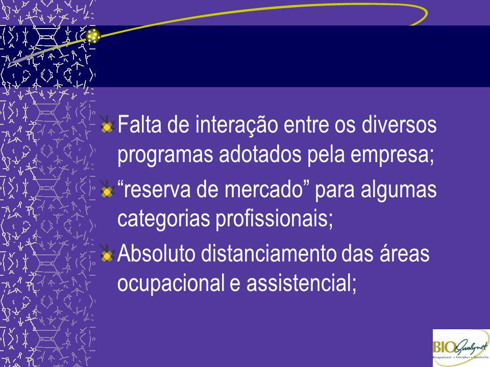 Falta de interação entre os diversos programas adotados pela empresa; reserva de mercado para algumas categorias profissionais; Absoluto distanciament