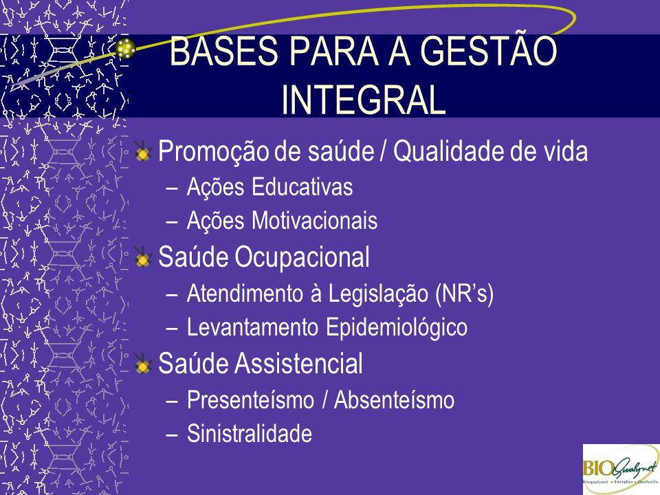 BASES PARA A GESTÃO INTEGRAL Promoção de saúde / Qualidade de vida –Ações Educativas –Ações Motivacionais Saúde Ocupacional –Atendimento à Legislação