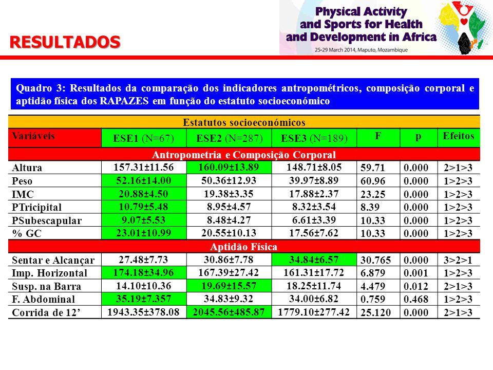 Estatutos socioeconómicos Variáveis ESE1 (N=67)ESE2 (N=287)ESE3 (N=189) FpEfeitos Antropometria e Composição Corporal Altura157.31±11.56160.09±13.8914
