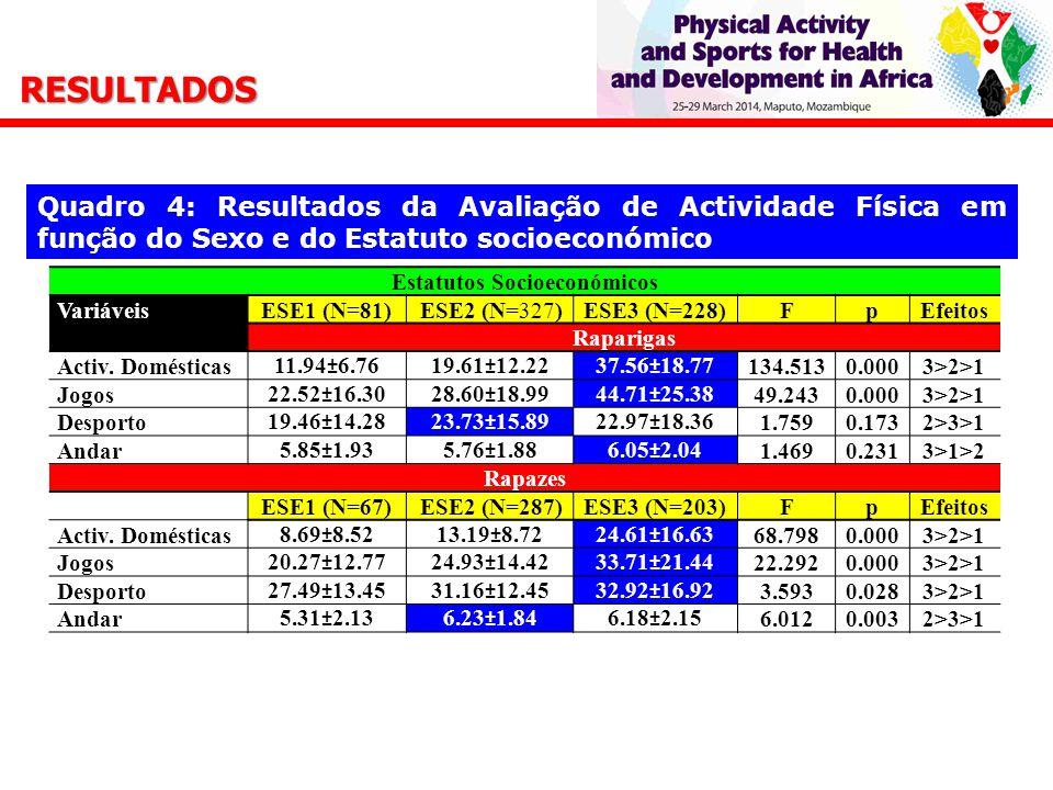Estatutos Socioeconómicos Variáveis ESE1 (N=81)ESE2 (N=327)ESE3 (N=228) FpEfeitos Raparigas Activ. Domésticas11.94±6.7619.61±12.2237.56±18.77134.5130.