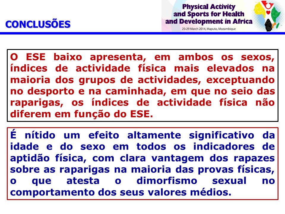 O ESE baixo apresenta, em ambos os sexos, índices de actividade física mais elevados na maioria dos grupos de actividades, exceptuando no desporto e na caminhada, em que no seio das raparigas, os índices de actividade física não diferem em função do ESE.