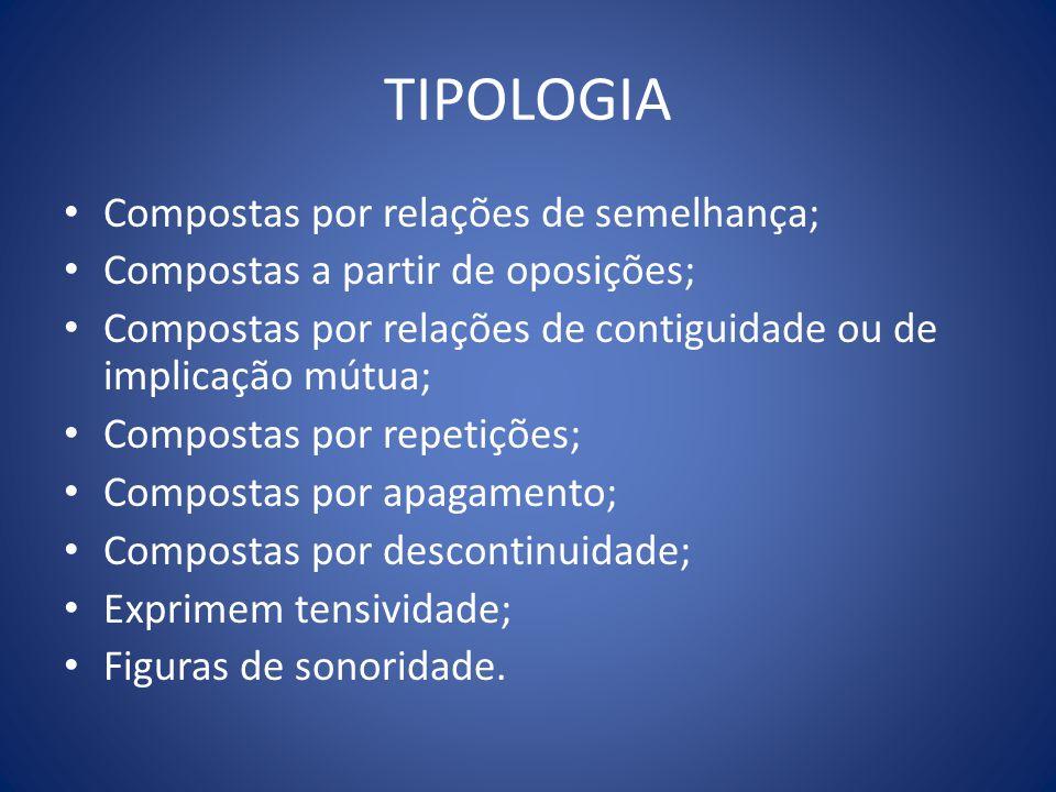 TIPOLOGIA Compostas por relações de semelhança; Compostas a partir de oposições; Compostas por relações de contiguidade ou de implicação mútua; Compostas por repetições; Compostas por apagamento; Compostas por descontinuidade; Exprimem tensividade; Figuras de sonoridade.
