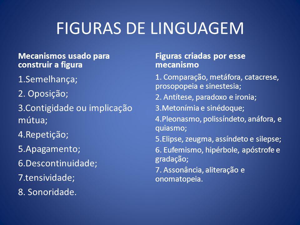 FIGURAS DE LINGUAGEM Mecanismos usado para construir a figura 1.Semelhança; 2.