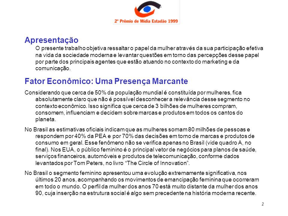33 A Mulher e o Jornal A maioria dos jornais brasileiros oferece às leitoras suplementos ou cadernos femininos, com entrevistas, análises de comportamento, moda, beleza.