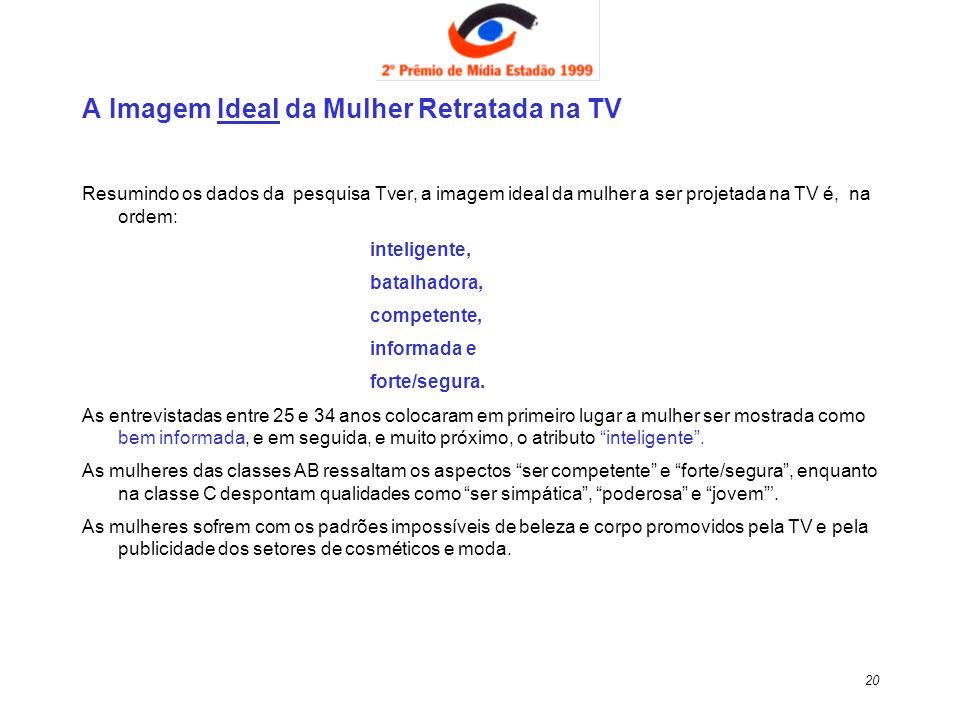 20 A Imagem Ideal da Mulher Retratada na TV Resumindo os dados da pesquisa Tver, a imagem ideal da mulher a ser projetada na TV é, na ordem: inteligen