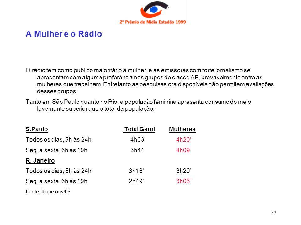 29 A Mulher e o Rádio O rádio tem como público majoritário a mulher, e as emissoras com forte jornalismo se apresentam com alguma preferência nos grup
