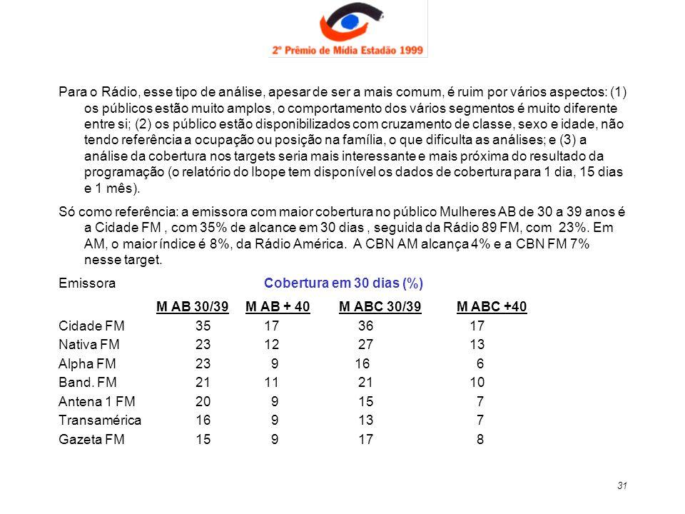 31 Para o Rádio, esse tipo de análise, apesar de ser a mais comum, é ruim por vários aspectos: (1) os públicos estão muito amplos, o comportamento dos