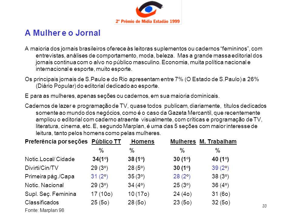 33 A Mulher e o Jornal A maioria dos jornais brasileiros oferece às leitoras suplementos ou cadernos femininos, com entrevistas, análises de comportam