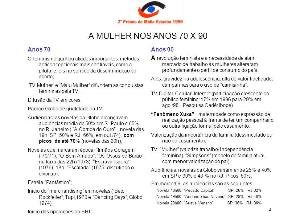15 Se considerarmos a audiência como um indicativo da preferência da população, temos o seguinte panorama: Os 10 programas em audiência em S.Paulo.