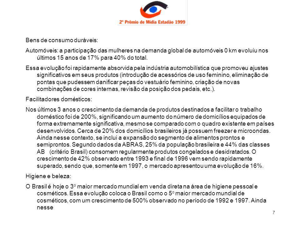 28 HORÁRIO QUE COSTUMA ASSISTIR À TV POR ASSINATURA E TV NORMAL - SP + RJ Mulheres - 1998 Durante a semanaFim de semana % Depois Entre Depois Fonte: Pesquisa Especial DPZ / Instituto Retrato Cons.