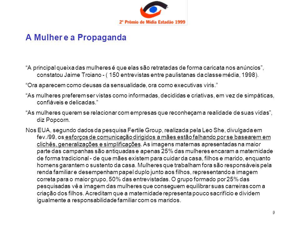 30 Por emissoras, o comportamento em termos de audiência, base S.Paulo, é o seguinte: Emissora Audiência(%) M AB + 25 anos M ABC + 25 M C DE+ 25 América AM2,02,02,3 Rádio Globo AM1,82,33,0 Nativa FM1,81,91,9 Cidade FM1,42,12,2 Antena 11,41,00,5 Capital AM1,21,51,9 Jovem Pan AM1,20,70,3 Alpha FM1,10,70,3 Bandeirantes AM1,00,70,4 Gazeta FM0,91,11,0 Band FM0,90,90,8 Transcontinental0,81,01,1 CBN AM0,60,40,2 Record AM0,50,60,7 Eldorado AM0,50,2 - Fonte: Ibope SP nov/98.