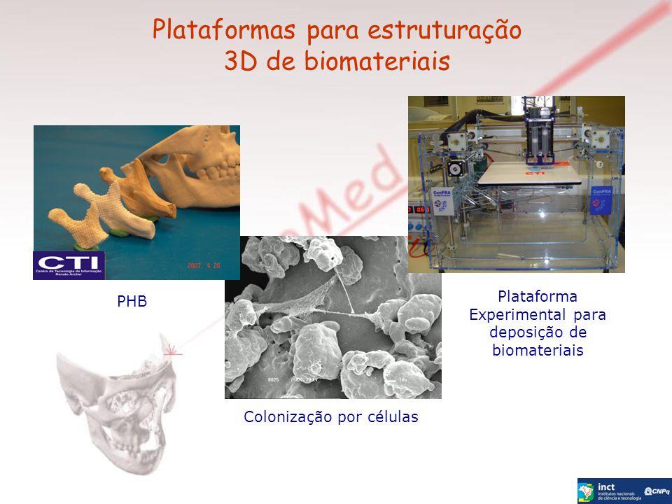 Plataformas para estruturação 3D de biomateriais Colonização por células Plataforma Experimental para deposição de biomateriais PHB