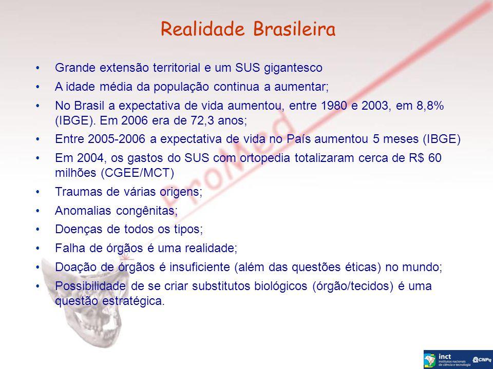 Realidade Brasileira Grande extensão territorial e um SUS gigantesco A idade média da população continua a aumentar; No Brasil a expectativa de vida a
