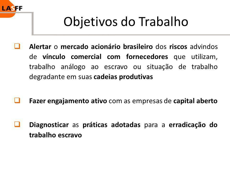 Objetivos do Trabalho Alertar o mercado acionário brasileiro dos riscos advindos de vínculo comercial com fornecedores que utilizam, trabalho análogo