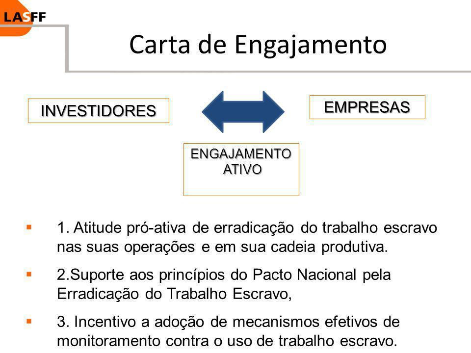 Carta de Engajamento INVESTIDORES EMPRESAS ENGAJAMENTO ATIVO ATIVO 1. Atitude pró-ativa de erradicação do trabalho escravo nas suas operações e em sua