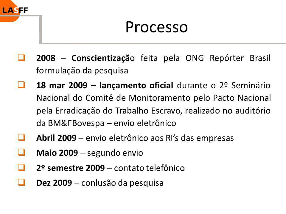 Processo 2008 – Conscientização feita pela ONG Repórter Brasil formulação da pesquisa 18 mar 2009 – lançamento oficial durante o 2º Seminário Nacional