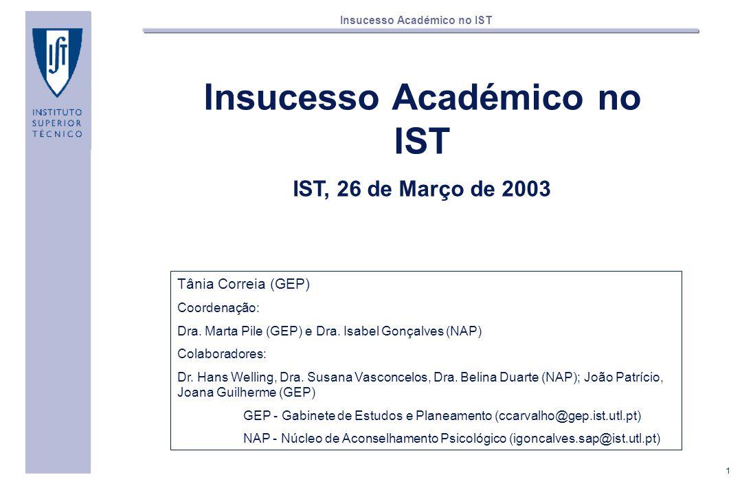 1 Insucesso Académico no IST IST, 26 de Março de 2003 Tânia Correia (GEP) Coordenação: Dra. Marta Pile (GEP) e Dra. Isabel Gonçalves (NAP) Colaborador