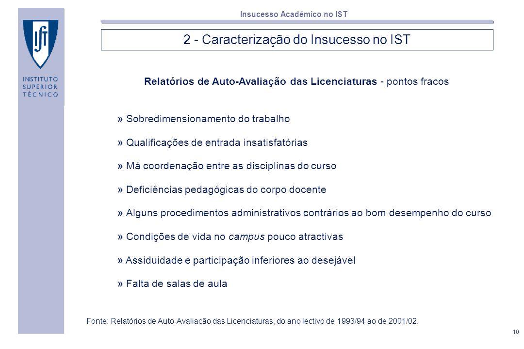 10 Insucesso Académico no IST 2 - Caracterização do Insucesso no IST Relatórios de Auto-Avaliação das Licenciaturas - pontos fracos » Sobredimensionam