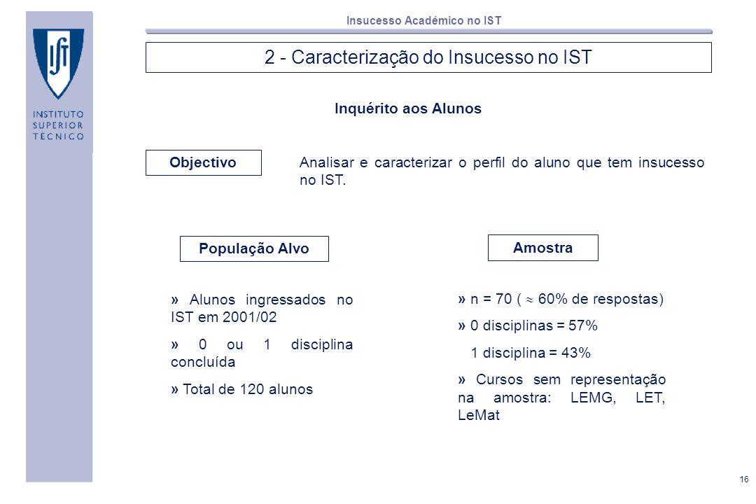 16 Insucesso Académico no IST 2 - Caracterização do Insucesso no IST Inquérito aos Alunos População Alvo » Alunos ingressados no IST em 2001/02 » 0 ou