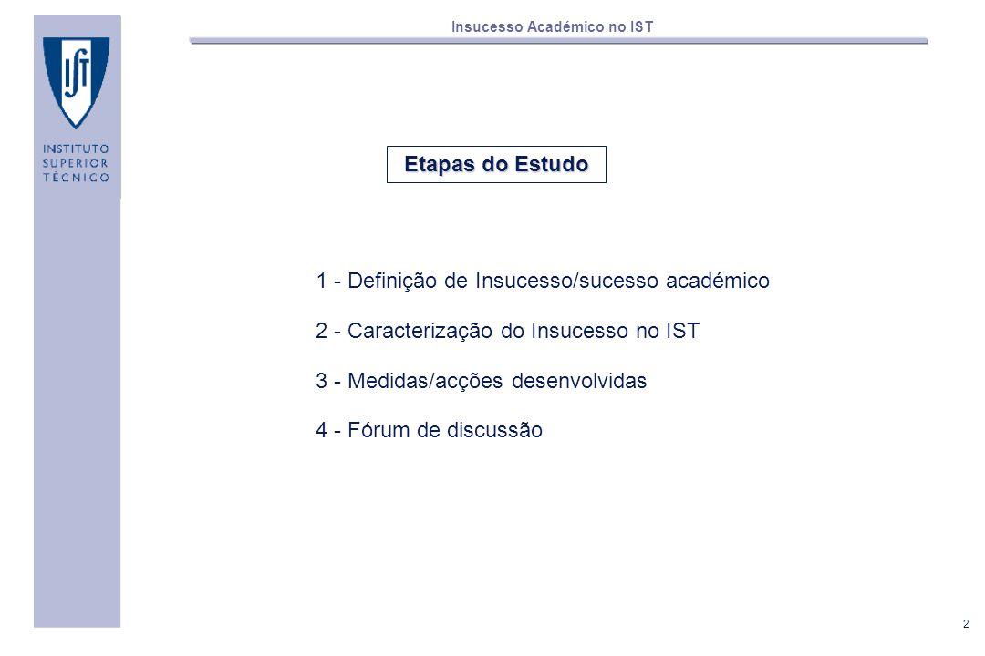 2 Insucesso Académico no IST Etapas do Estudo 1 - Definição de Insucesso/sucesso académico 2 - Caracterização do Insucesso no IST 3 - Medidas/acções d