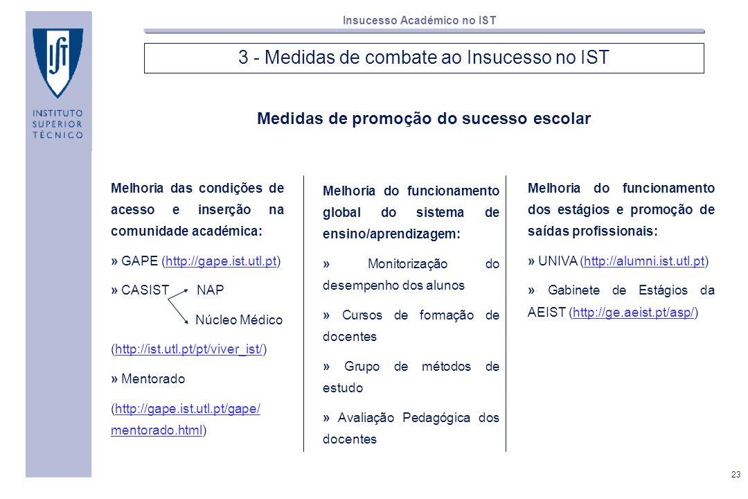 23 Insucesso Académico no IST 3 - Medidas de combate ao Insucesso no IST Medidas de promoção do sucesso escolar Melhoria do funcionamento global do si
