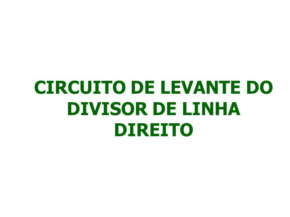 PARA ABAIXAR O DIVISOR DE LINHA DIREITO, PRESSIONE O BOTÃO Nº 2 NA PARTE DE TRÁS DO JOYSTICK.