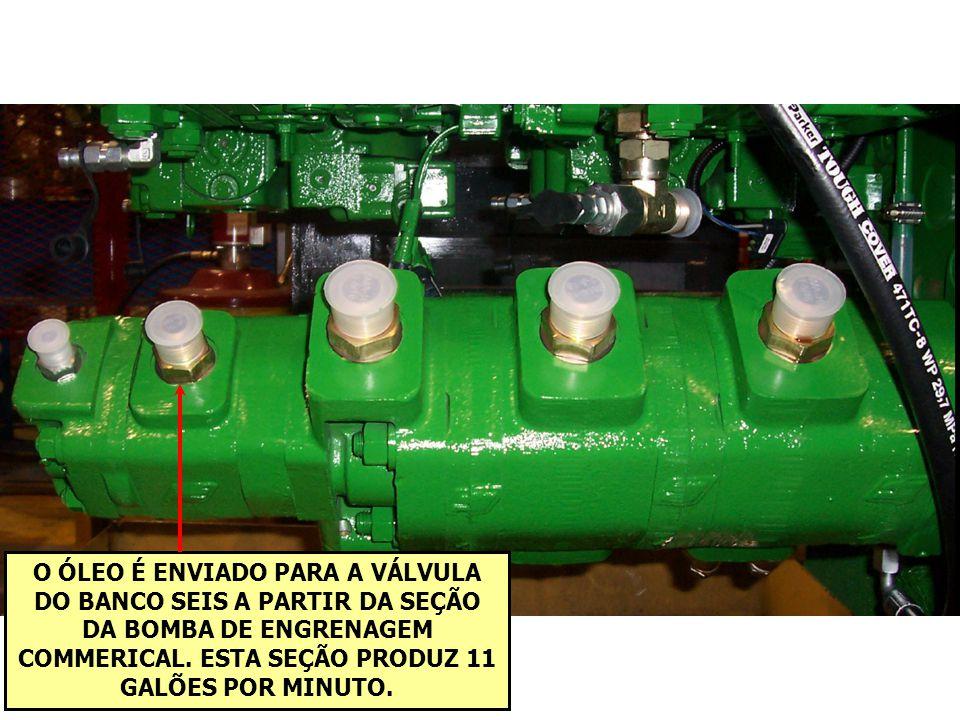 ESTEIRA 2006 ENTRADA TANQUE DRENO PILOTO PRESSÃO PILOTO FLUXO REDUZIDO PRESSÃO INTENSIFICADA (MAIS DO QUE PRESSÃO DO SISTEMA) 4 GPM PARA A VÁLVULA DE ALÍVIO DA TELA ROTATIVA 20 GPM PARA OS DIVISORES DE LINHA 28 GPM PARA A VÁLVULA DE ALÍVIO DO VENTILADOR DE ARREFECIMENTO 32 GPM PARA O COLETOR DO CORTADOR DE PONTAS VÁLVULA DAS FUNÇÕES DO CILINDRO DO BANCO SEIS VÁLVULA DE DESCARGA 11 CORRENTE DO RELÉ DE DESCARGA -O>- VÁLVULA DE SUSPENSÃO COM DIVISOR DE FLUXO INTERNO CIRCUITO ESQUERDO DE GIRO DO ELEVADOR CORRENTE DO PEDAL DE GIRO ESQUERDO GIRO DO ELEVADOR VÁLVULA INCLINAÇÃO AUX.
