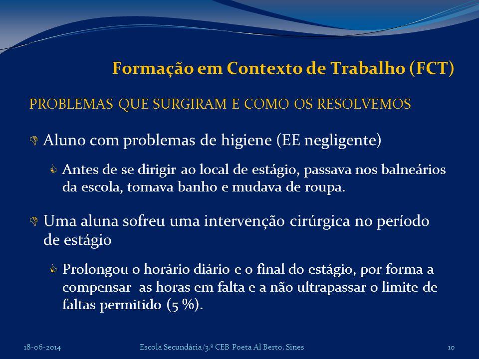 Formação em Contexto de Trabalho (FCT) PROBLEMAS QUE SURGIRAM E COMO OS RESOLVEMOS Aluno com problemas de higiene (EE negligente) Antes de se dirigir