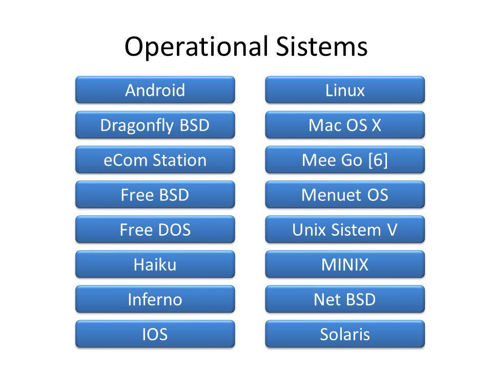 Android Dragonfly BSD eCom Station Free BSD Free DOS Haiku Inferno IOS Linux Mac OS X Mee Go [6] Menuet OS Unix Sistem V MINIX Net BSD Solaris
