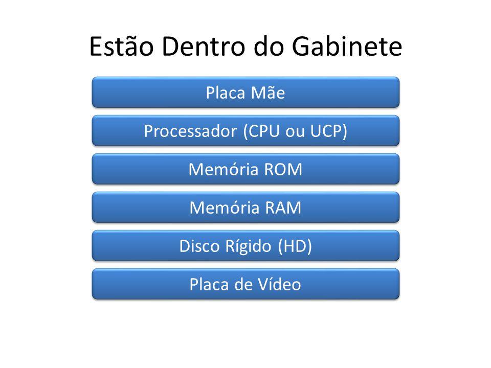 Estão Dentro do Gabinete Placa Mãe Processador (CPU ou UCP) Memória ROM Memória RAM Disco Rígido (HD) Placa de Vídeo