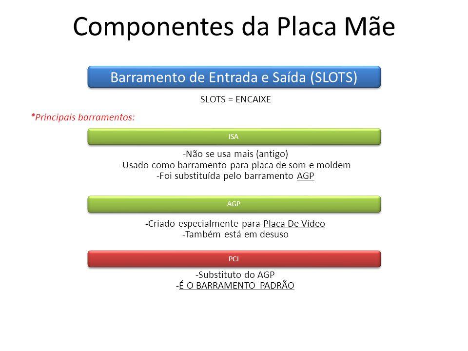 Componentes da Placa Mãe Barramento de Entrada e Saída (SLOTS) SLOTS = ENCAIXE *Principais barramentos: ISA AGP PCI -Não se usa mais (antigo) -Usado como barramento para placa de som e moldem -Foi substituída pelo barramento AGP -Criado especialmente para Placa De Vídeo -Também está em desuso -Substituto do AGP -É O BARRAMENTO PADRÃO