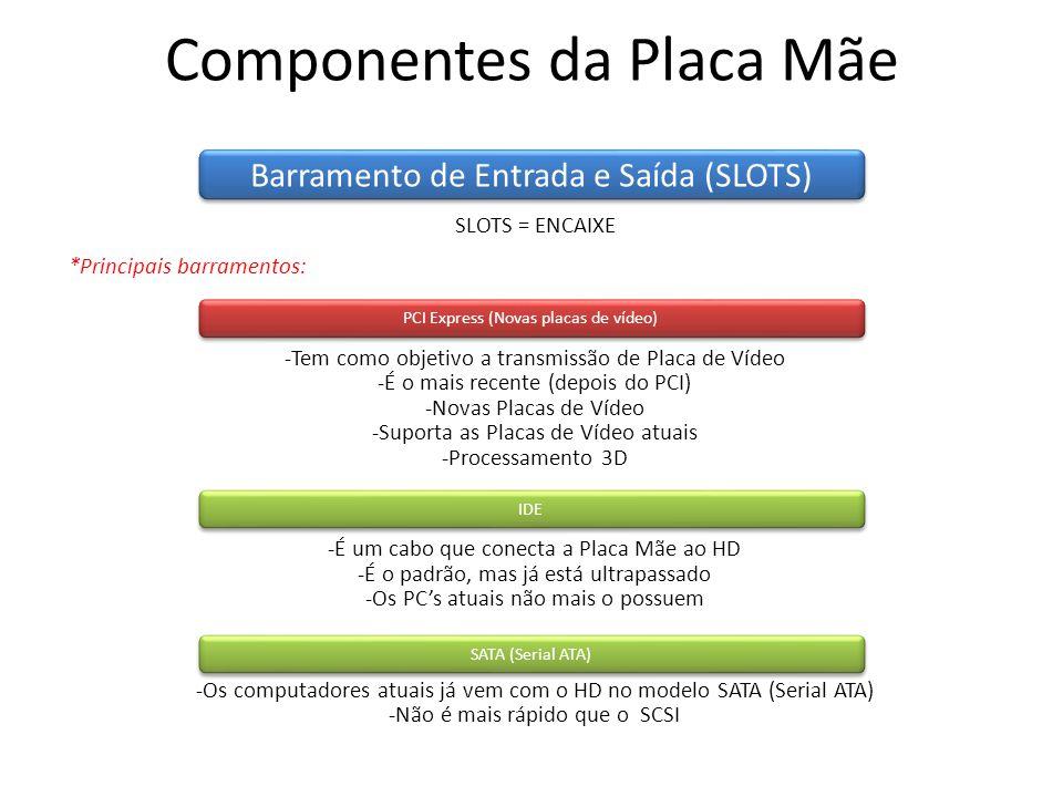Componentes da Placa Mãe Barramento de Entrada e Saída (SLOTS) SLOTS = ENCAIXE *Principais barramentos: PCI Express (Novas placas de vídeo) IDE -Tem como objetivo a transmissão de Placa de Vídeo -É o mais recente (depois do PCI) -Novas Placas de Vídeo -Suporta as Placas de Vídeo atuais -Processamento 3D SATA (Serial ATA) -É um cabo que conecta a Placa Mãe ao HD -É o padrão, mas já está ultrapassado -Os PCs atuais não mais o possuem -Os computadores atuais já vem com o HD no modelo SATA (Serial ATA) -Não é mais rápido que o SCSI