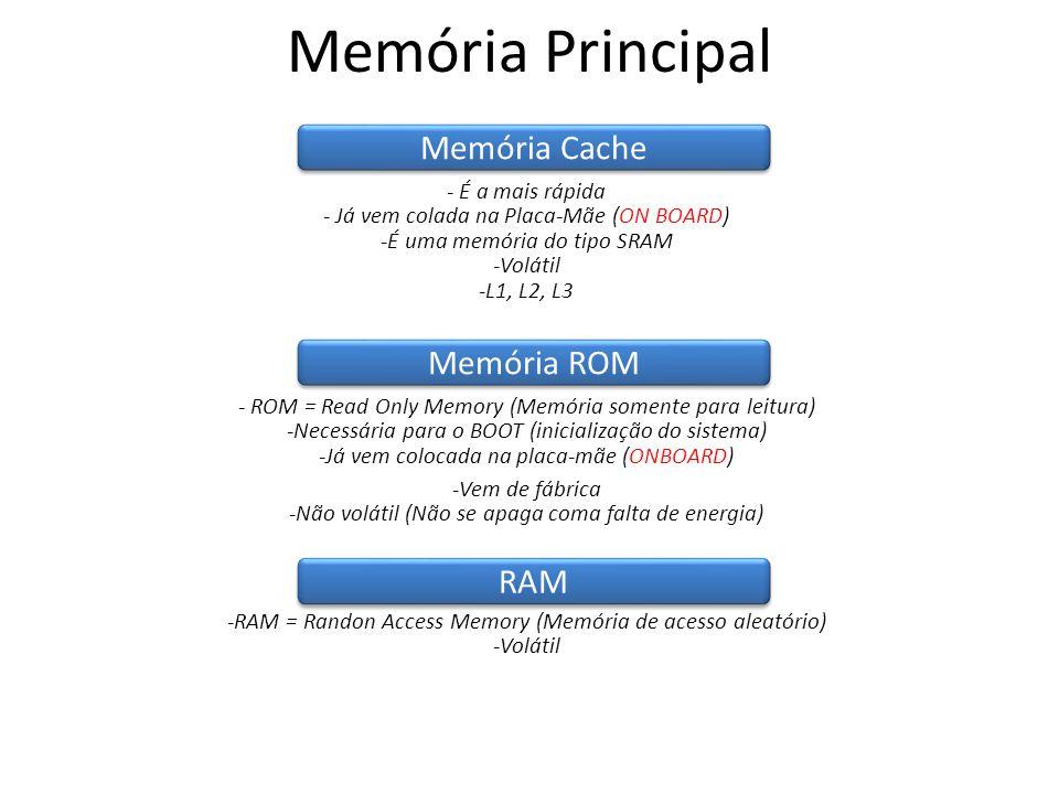 Memória Principal Memória Cache Memória ROM RAM - É a mais rápida - Já vem colada na Placa-Mãe (ON BOARD) -É uma memória do tipo SRAM -Volátil -L1, L2, L3 - ROM = Read Only Memory (Memória somente para leitura) -Necessária para o BOOT (inicialização do sistema) -Já vem colocada na placa-mãe (ONBOARD) -Vem de fábrica -Não volátil (Não se apaga coma falta de energia) -RAM = Randon Access Memory (Memória de acesso aleatório) -Volátil