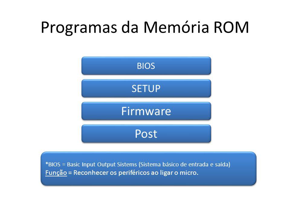 Programas da Memória ROM BIOS SETUP Firmware Post *BIOS = Basic Input Output Sistems (Sistema básico de entrada e saída) Função = Reconhecer os periféricos ao ligar o micro.