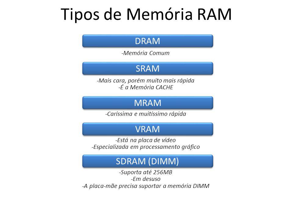 Tipos de Memória RAM DRAM SRAM MRAM -Memória Comum -Mais cara, porém muito mais rápida -É a Memória CACHE -Caríssima e muitíssimo rápida VRAM -Está na placa de vídeo -Especializada em processamento gráfico SDRAM (DIMM) -Suporta até 256MB -Em desuso -A placa-mãe precisa suportar a memória DIMM