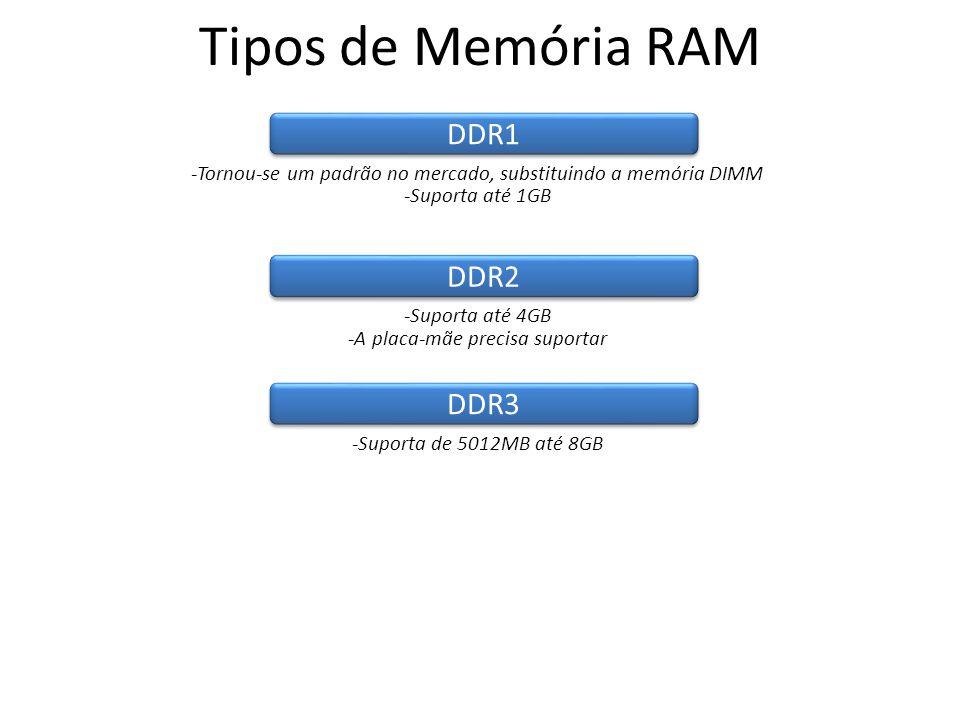 Tipos de Memória RAM DDR1 DDR2 -Tornou-se um padrão no mercado, substituindo a memória DIMM -Suporta até 4GB -A placa-mãe precisa suportar -Suporta até 1GB DDR3 -Suporta de 5012MB até 8GB