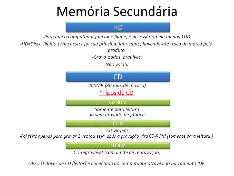 Memória Secundária HD -Para que o computador funcione (ligue) é necessário pelo menos 1HD -HD=Disco Rígido (Winchester foi sua principal fabricante, havendo até troca da marca pelo produto -Grava dados, arquivos -Não volátil CD -700MB (80 min.