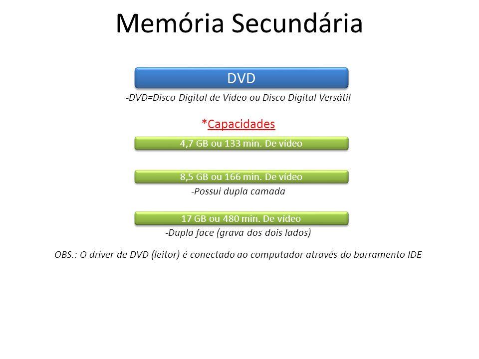 Memória Secundária DVD -DVD=Disco Digital de Vídeo ou Disco Digital Versátil *Capacidades 4,7 GB ou 133 min.