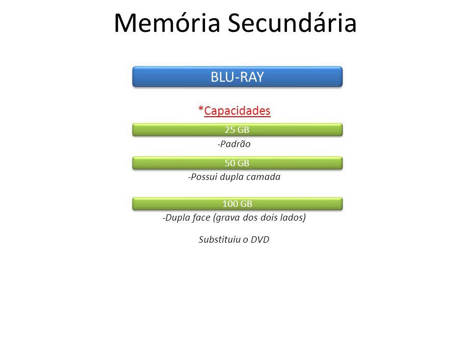 Memória Secundária BLU-RAY *Capacidades 25 GB 50 GB -Possui dupla camada 100 GB -Dupla face (grava dos dois lados) Substituiu o DVD -Padrão