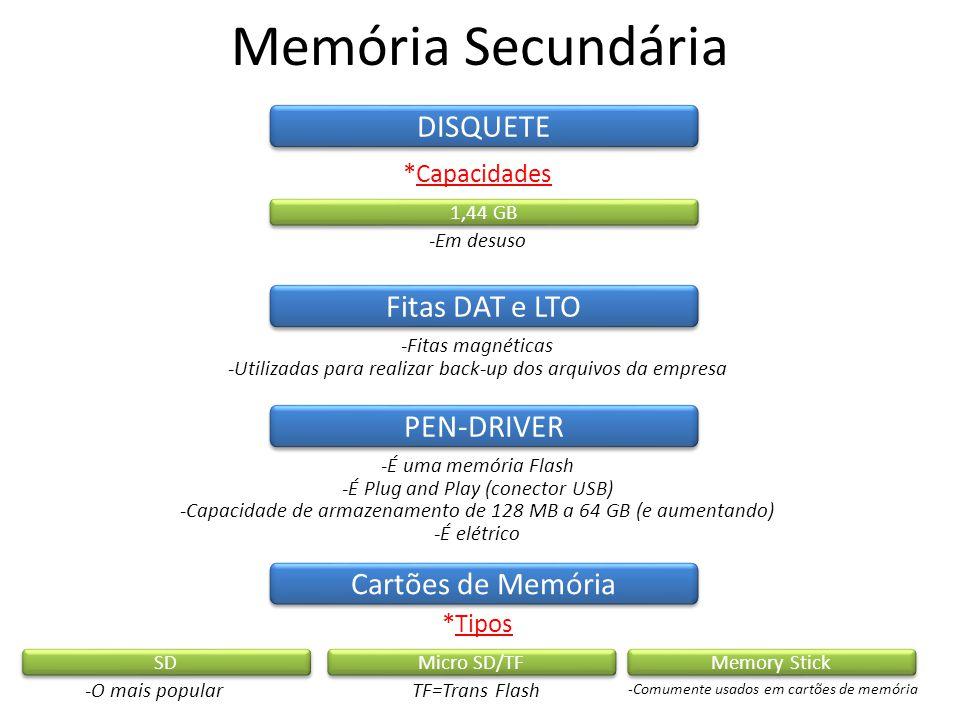 Memória Secundária DISQUETE *Capacidades 1,44 GB -Em desuso Fitas DAT e LTO -Fitas magnéticas -Utilizadas para realizar back-up dos arquivos da empresa PEN-DRIVER -É uma memória Flash -É Plug and Play (conector USB) -Capacidade de armazenamento de 128 MB a 64 GB (e aumentando) -É elétrico Cartões de Memória *Tipos SD -O mais popular Micro SD/TF TF=Trans Flash Memory Stick -Comumente usados em cartões de memória
