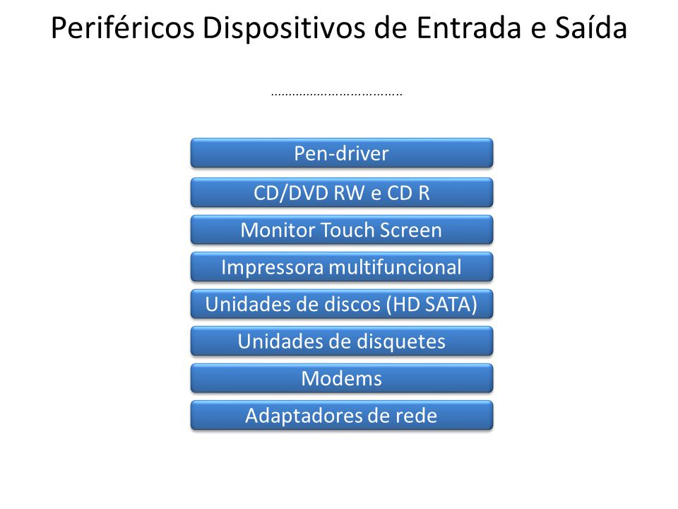 Periféricos Dispositivos de Entrada e Saída.................................... Pen-driver CD/DVD RW e CD R Monitor Touch Screen Impressora multifunci
