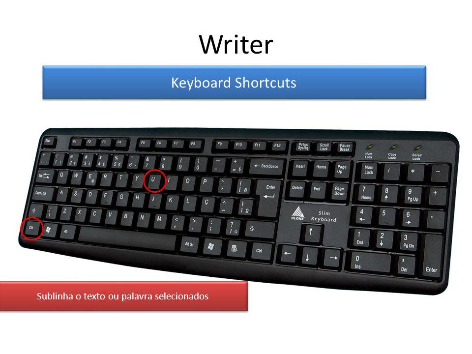 Keyboard Shortcuts Sublinha o texto ou palavra selecionados