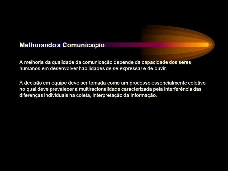 Melhorando a Comunicação A melhoria da qualidade da comunicação depende da capacidade dos seres humanos em desenvolver habilidades de se expressar e d