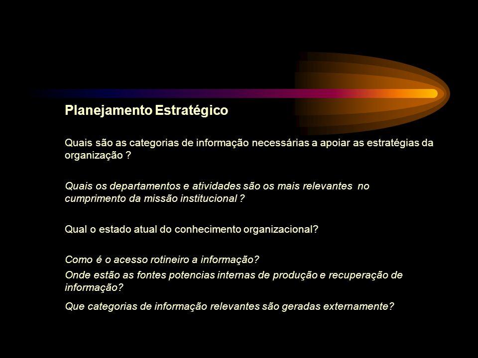 Planejamento Estratégico Quais são as categorias de informação necessárias a apoiar as estratégias da organização ? Quais os departamentos e atividade