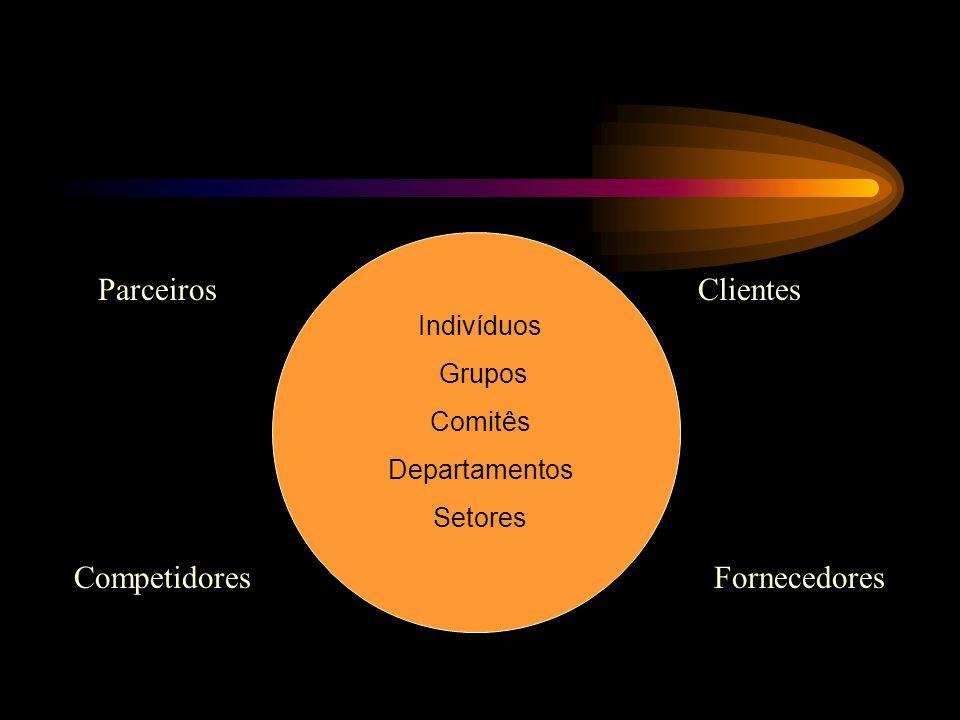 Indivíduos Grupos Comitês Departamentos Setores ClientesParceiros FornecedoresCompetidores