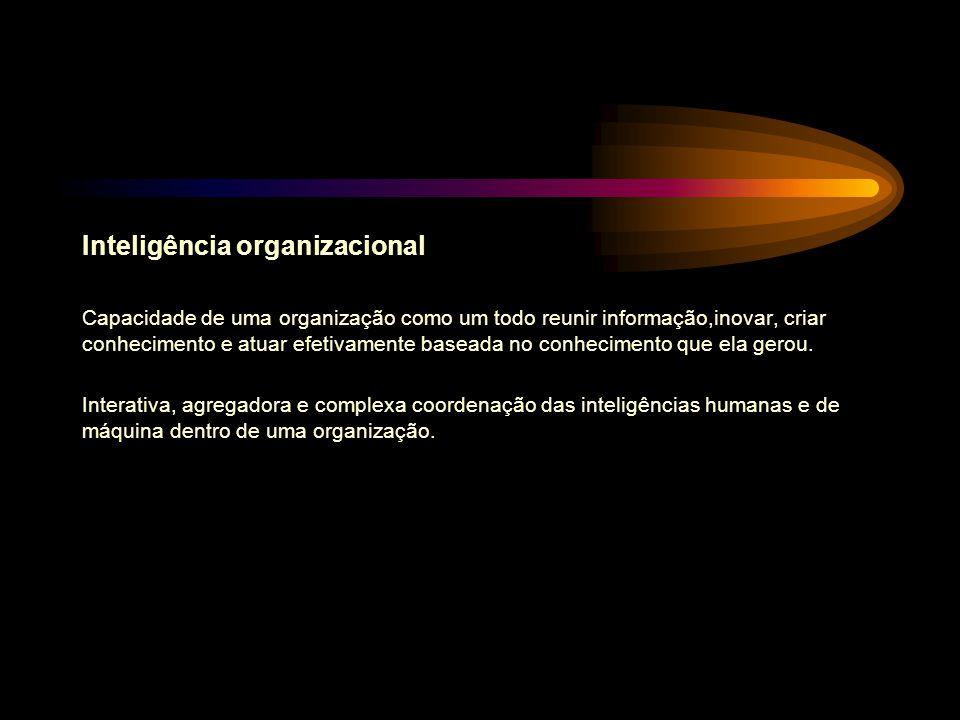 Inteligência organizacional Capacidade de uma organização como um todo reunir informação,inovar, criar conhecimento e atuar efetivamente baseada no co
