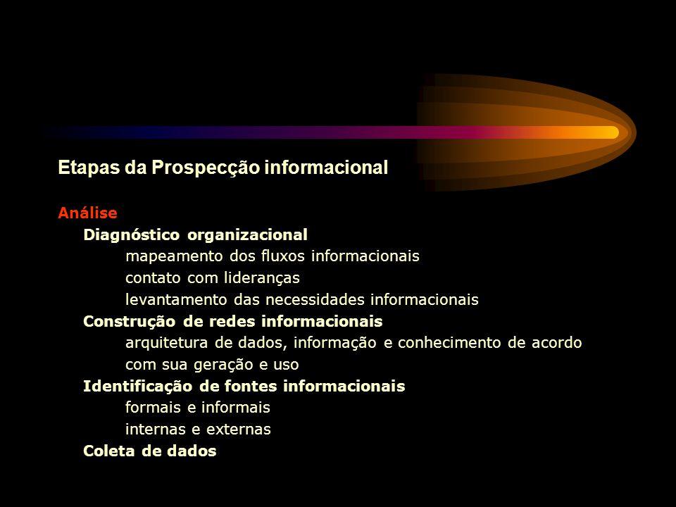 Etapas da Prospecção informacional Análise Diagnóstico organizacional mapeamento dos fluxos informacionais contato com lideranças levantamento das nec