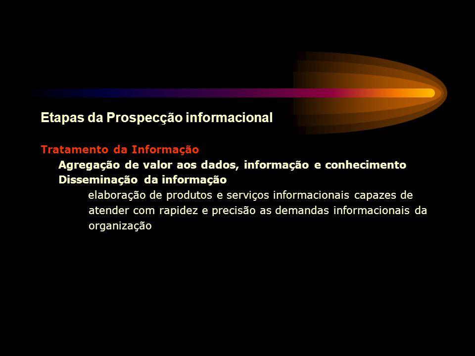 Etapas da Prospecção informacional Tratamento da Informação Agregação de valor aos dados, informação e conhecimento Disseminação da informação elabora