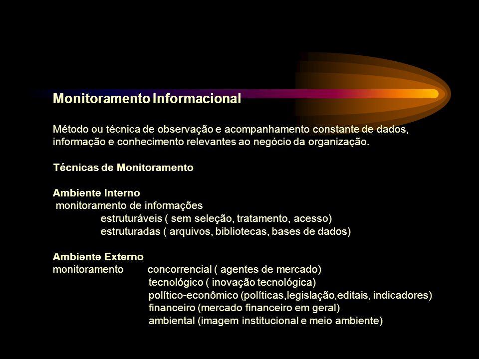 Monitoramento Informacional Método ou técnica de observação e acompanhamento constante de dados, informação e conhecimento relevantes ao negócio da or